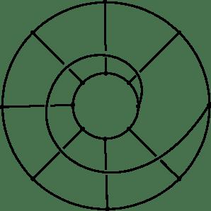 circlebraid4