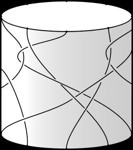 cylbraid