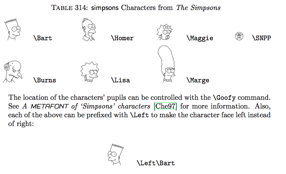 Coffee stains and the Simpsons in your LaTeX document