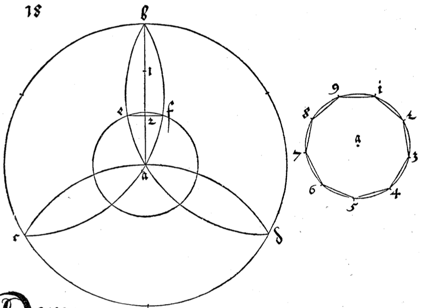Albrecht Durer S Ruler And Compass Constructions David Richeson